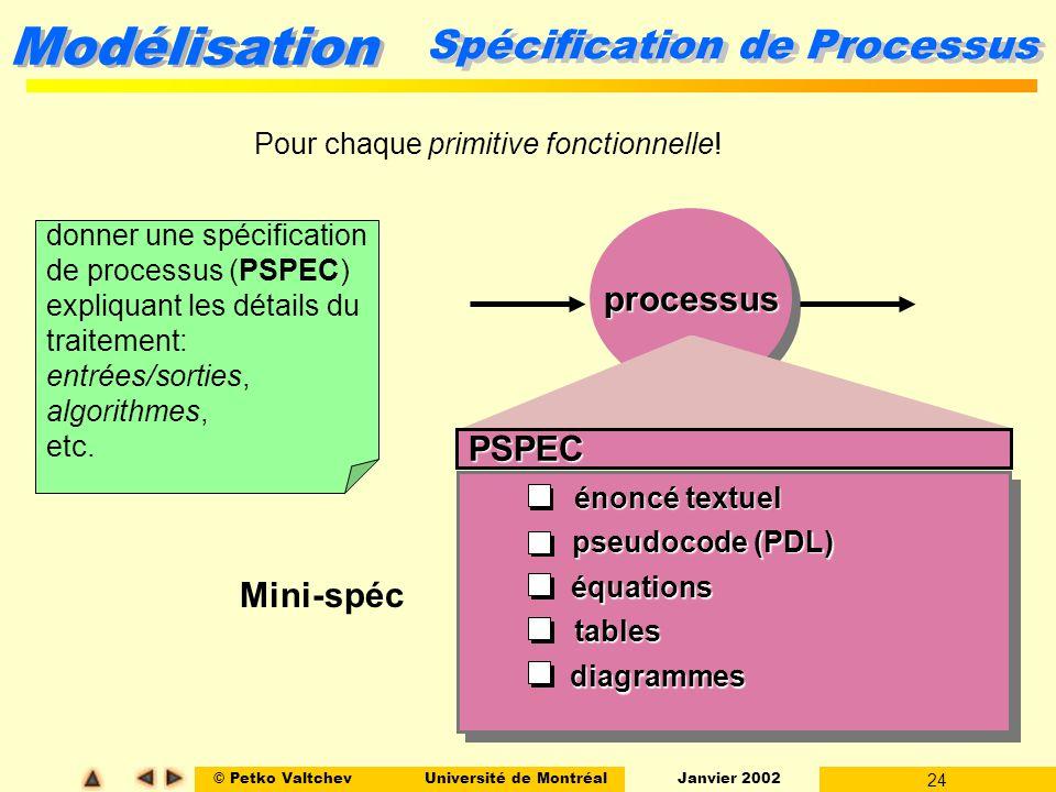 Spécification de Processus