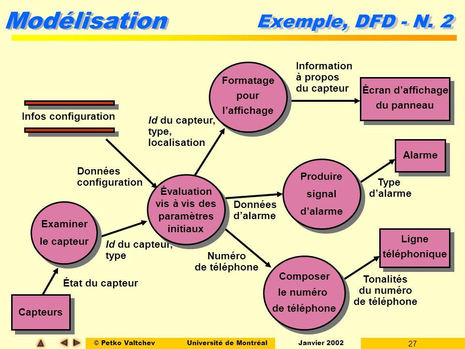 Exemple, DFD - N. 2 Information à propos du capteur Formatage pour