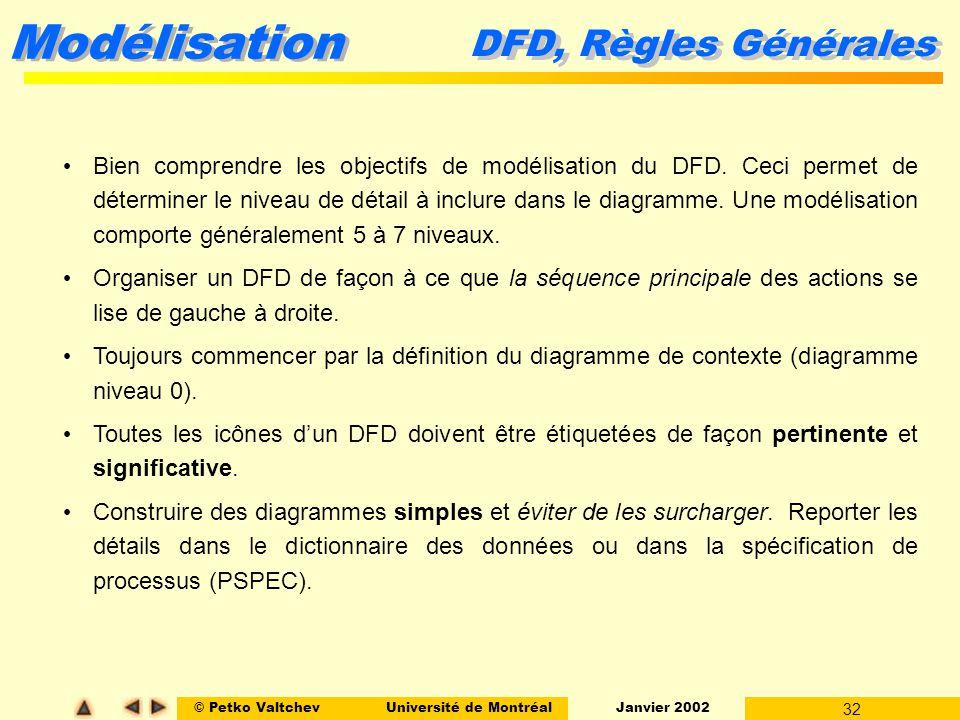 DFD, Règles Générales