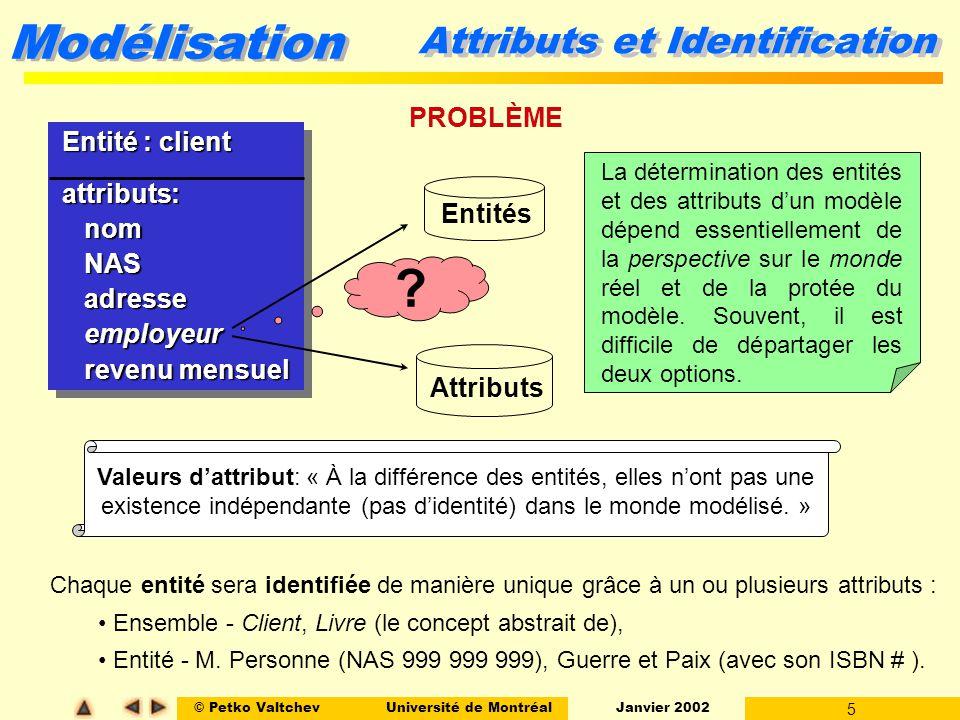 Attributs et Identification