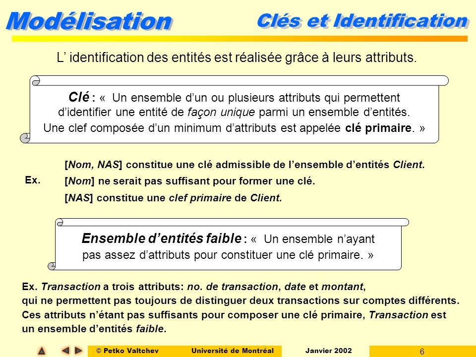 Clés et Identification