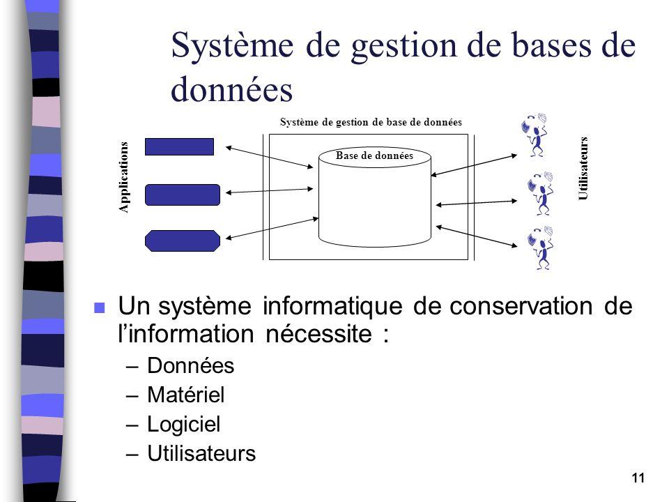Système de gestion de bases de données