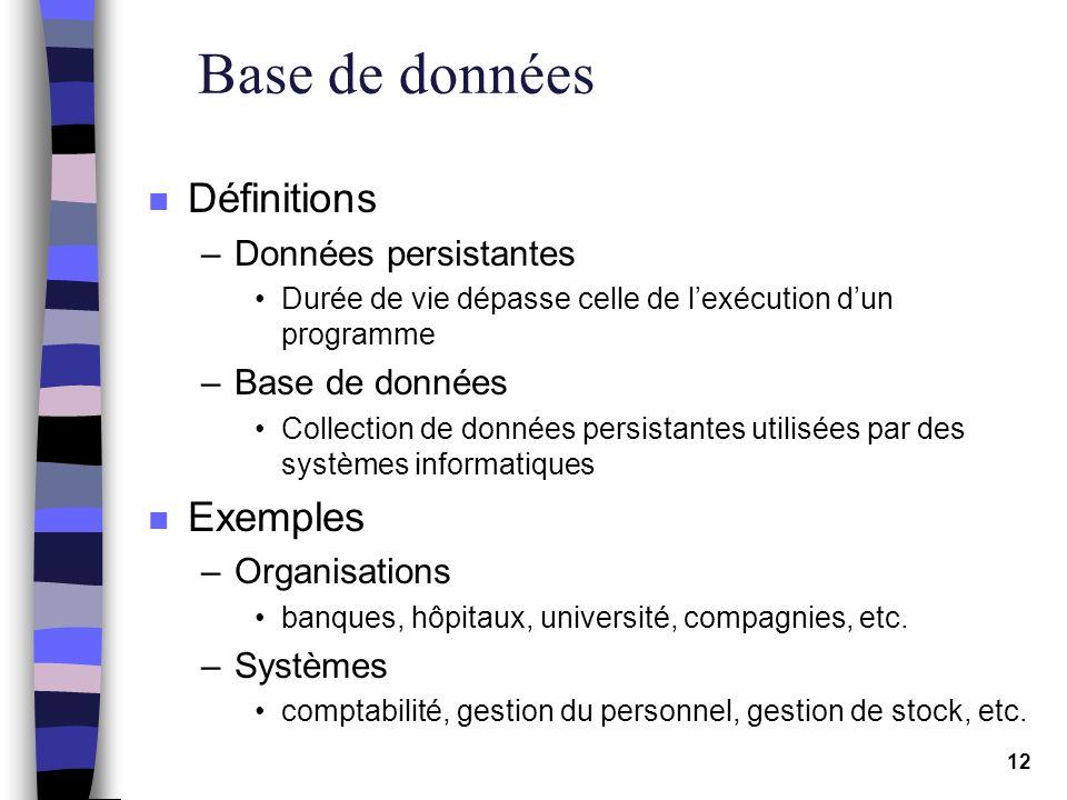 Base de données Définitions Exemples Données persistantes