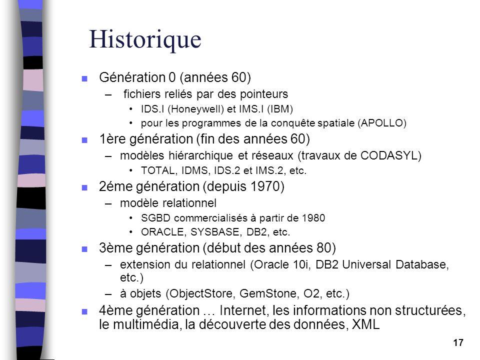 Historique Génération 0 (années 60)