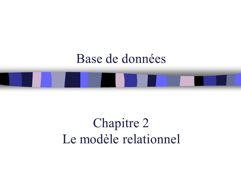 Base de données Chapitre 2 Le modèle relationnel