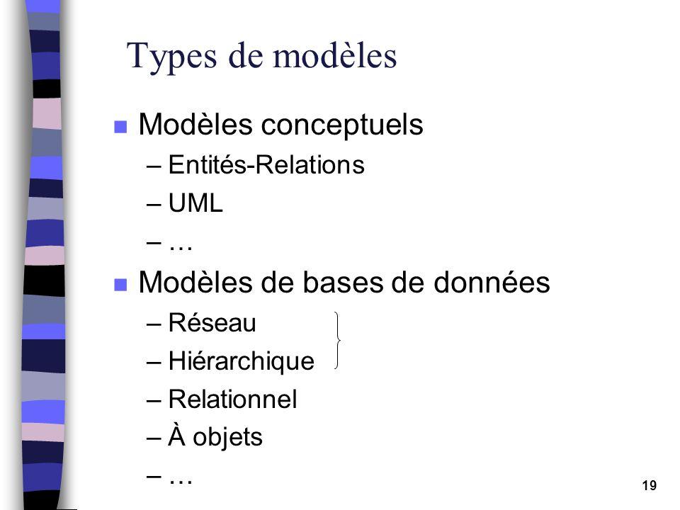 Types de modèles Modèles conceptuels Modèles de bases de données