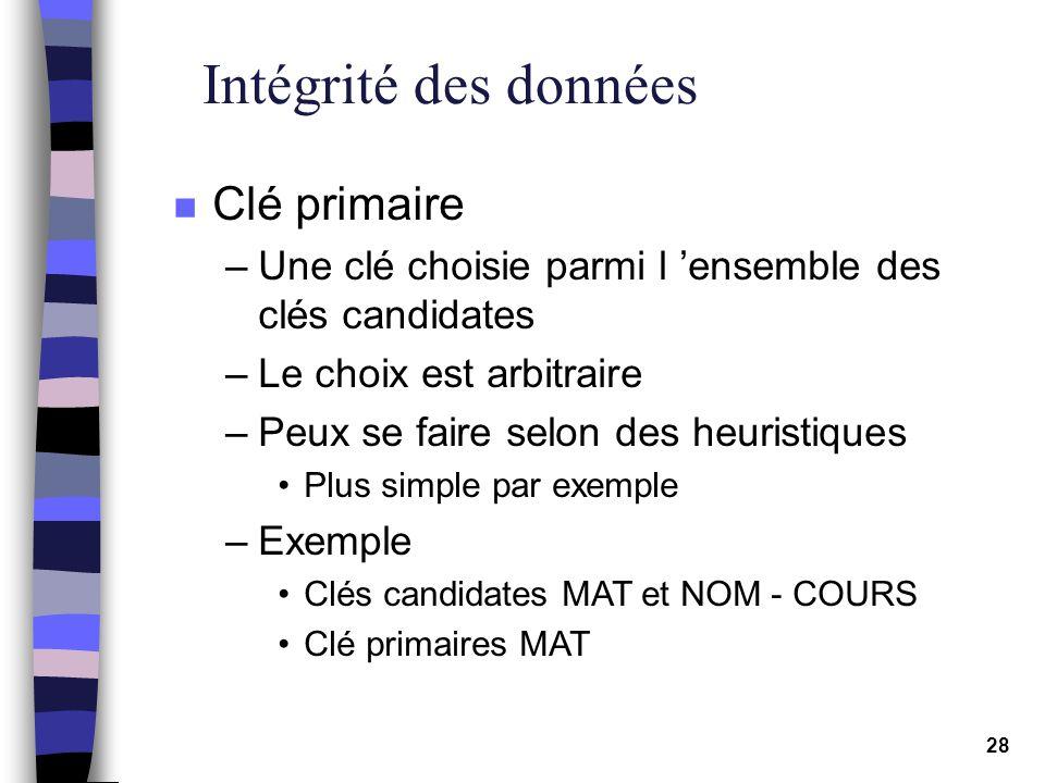 Intégrité des données Clé primaire