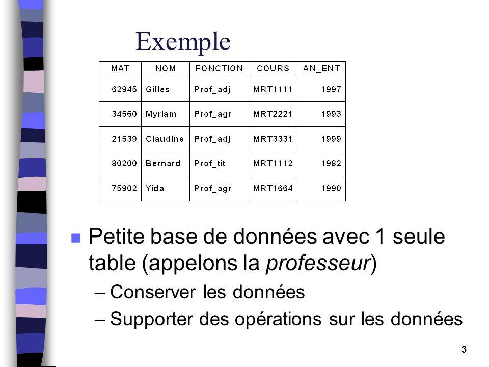Exemple Petite base de données avec 1 seule table (appelons la professeur) Conserver les données.
