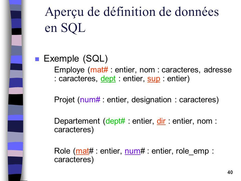 Aperçu de définition de données en SQL