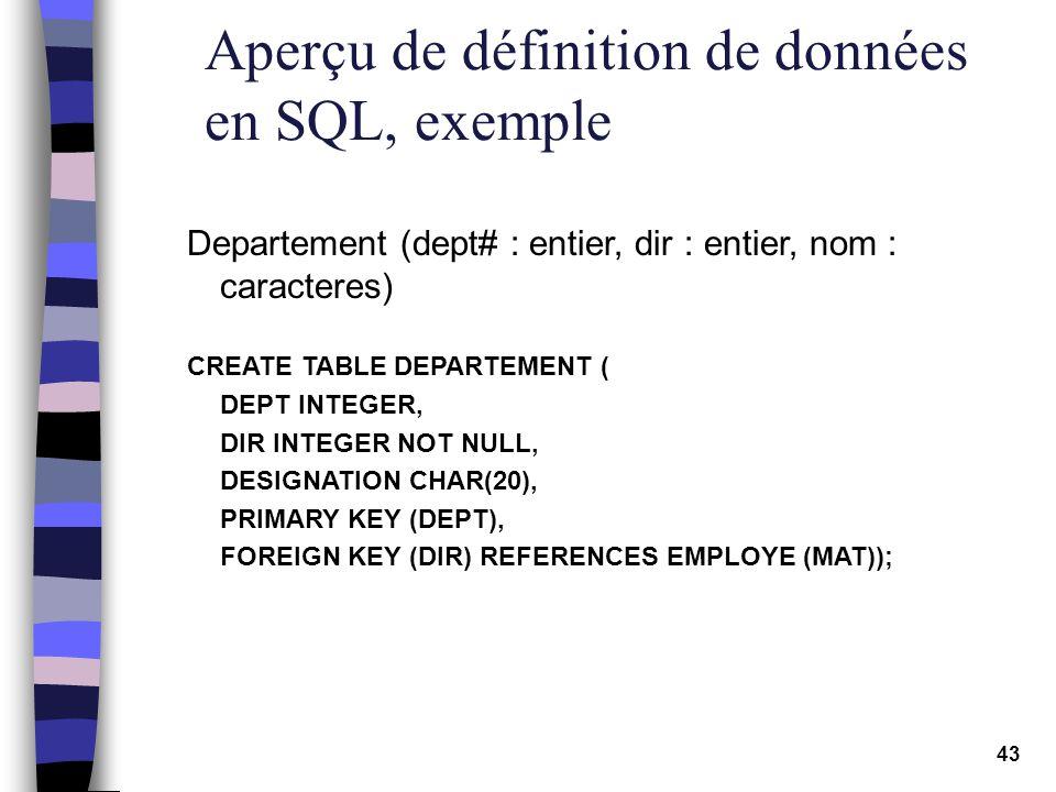 Aperçu de définition de données en SQL, exemple