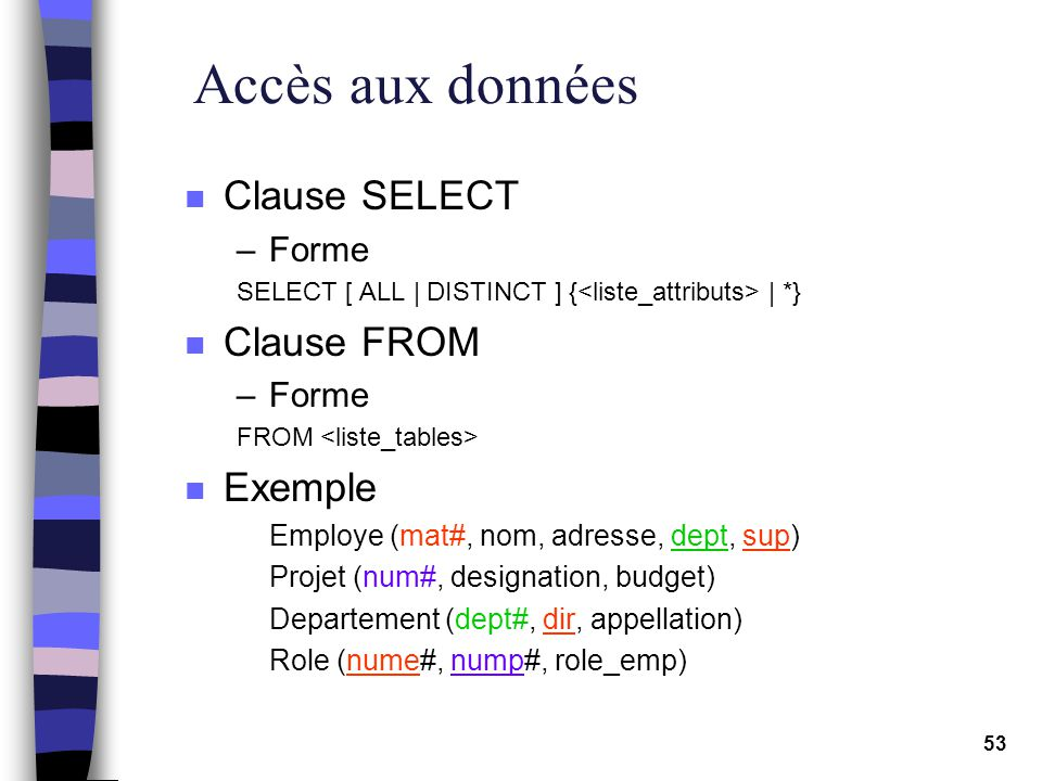 Accès aux données Clause SELECT Clause FROM Exemple Forme