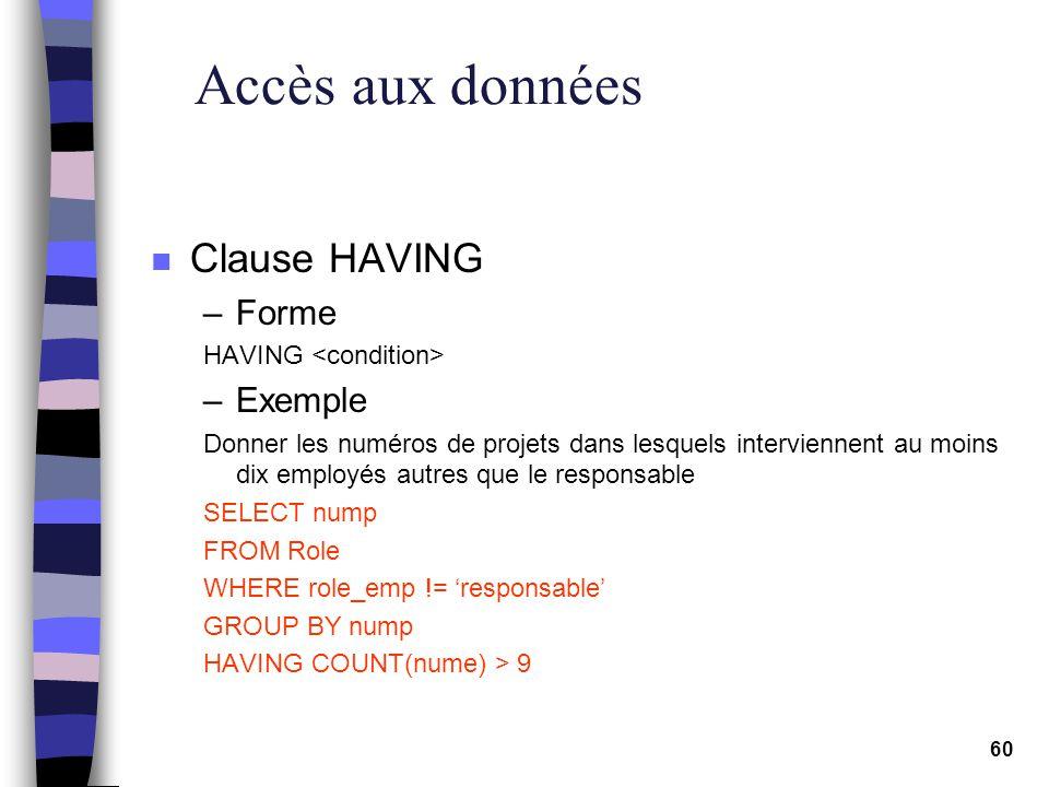 Accès aux données Clause HAVING Forme Exemple HAVING <condition>