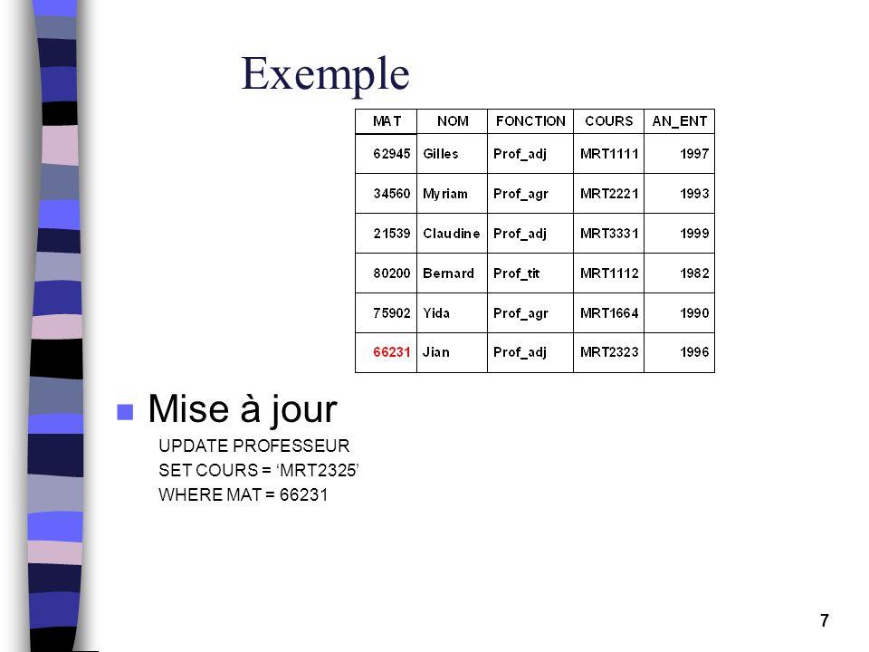 Exemple Mise à jour UPDATE PROFESSEUR SET COURS = 'MRT2325'