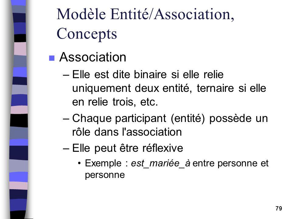 Modèle Entité/Association, Concepts