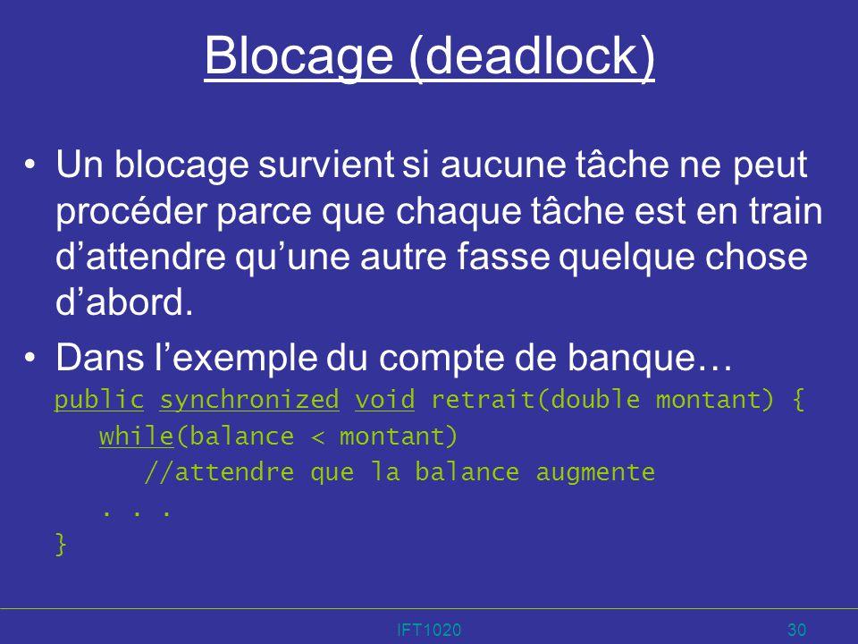Blocage (deadlock)