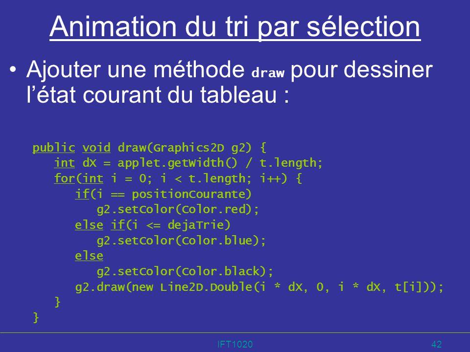 Animation du tri par sélection