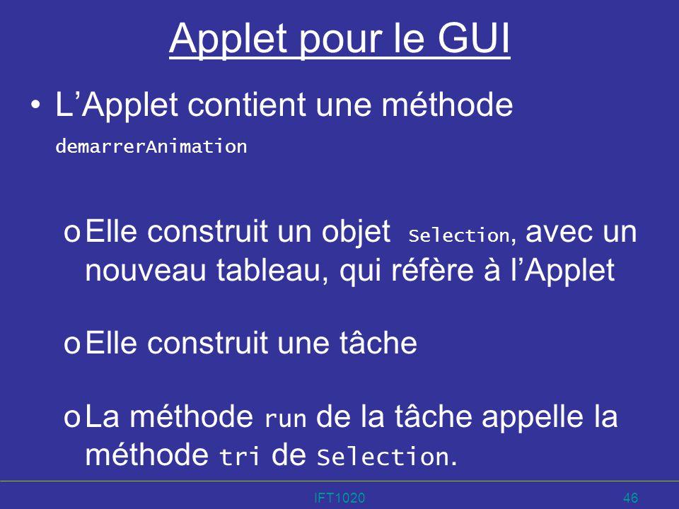 Applet pour le GUI L'Applet contient une méthode demarrerAnimation