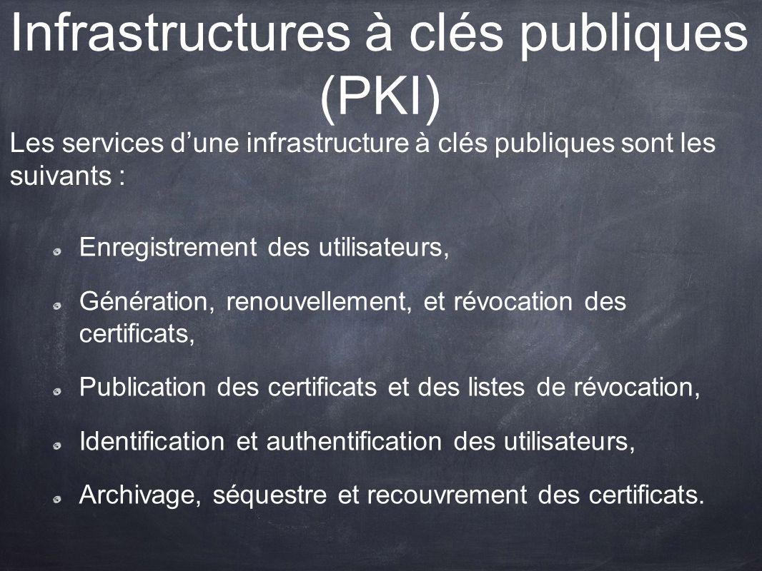 Infrastructures à clés publiques (PKI)