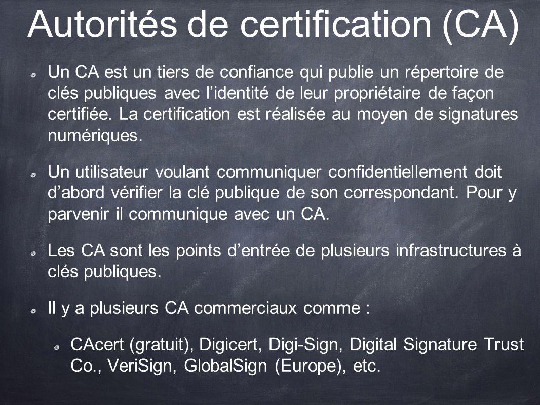 Autorités de certification (CA)