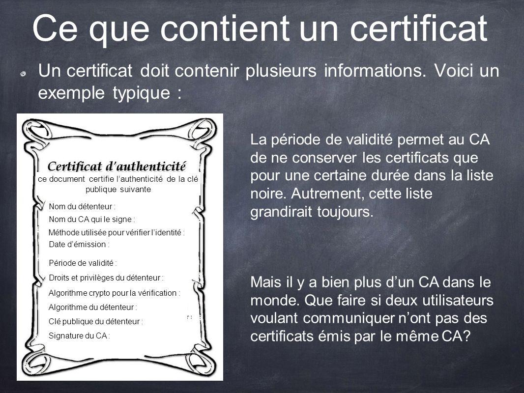 Ce que contient un certificat