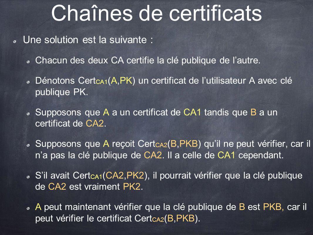 Chaînes de certificats