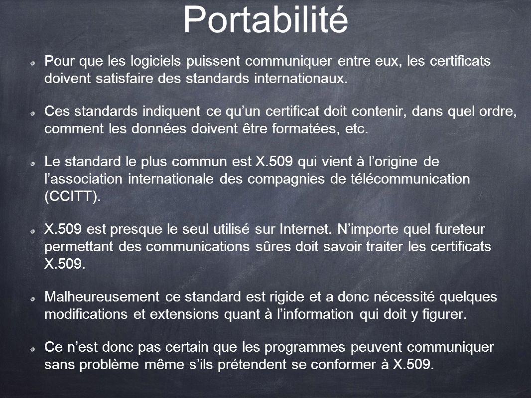 Portabilité Pour que les logiciels puissent communiquer entre eux, les certificats doivent satisfaire des standards internationaux.