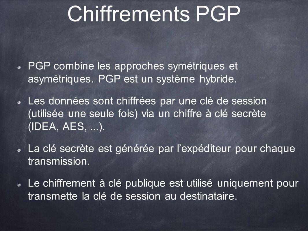 Chiffrements PGP PGP combine les approches symétriques et asymétriques. PGP est un système hybride.
