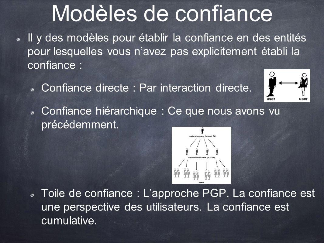 Modèles de confiance Il y des modèles pour établir la confiance en des entités pour lesquelles vous n'avez pas explicitement établi la confiance :
