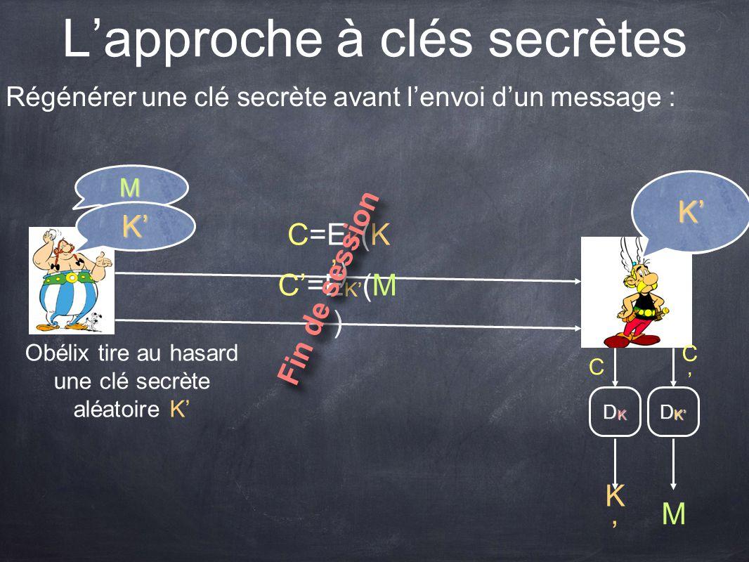 L'approche à clés secrètes