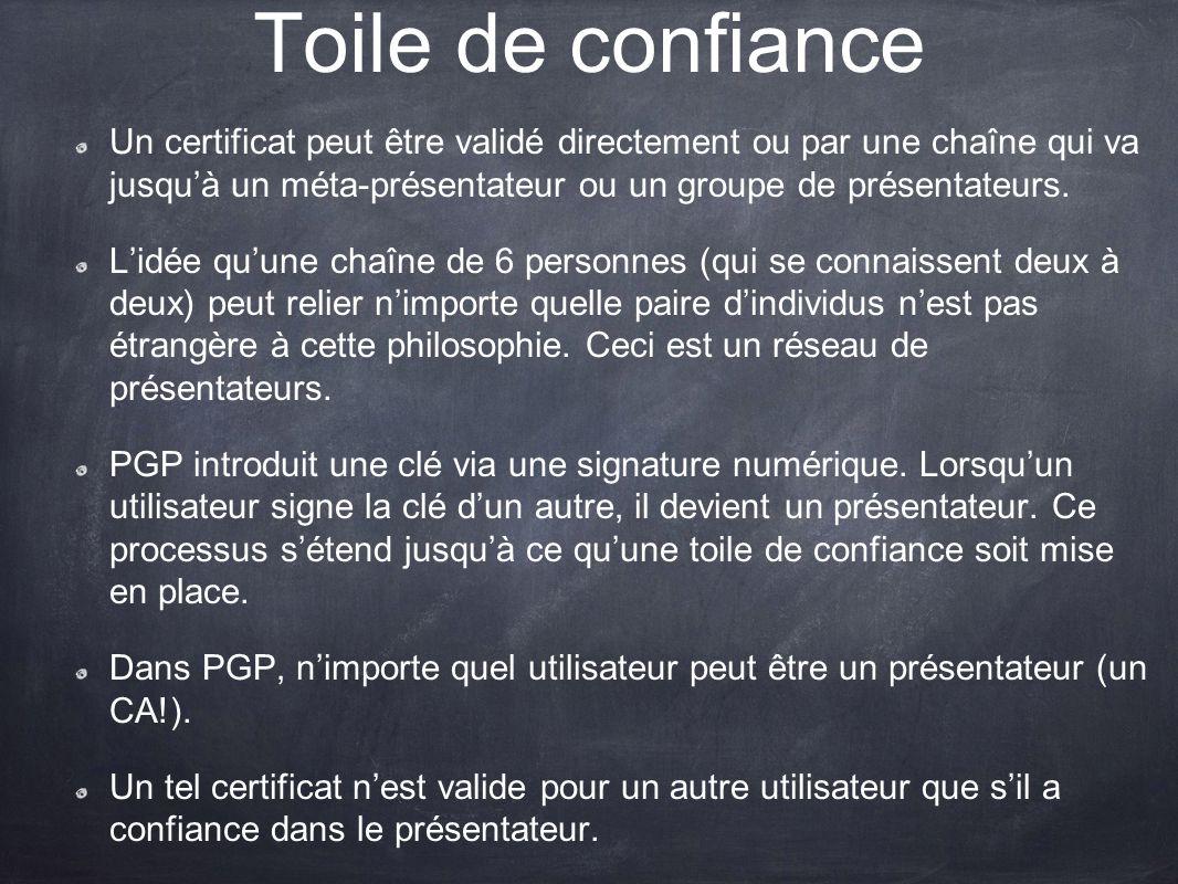 Toile de confiance Un certificat peut être validé directement ou par une chaîne qui va jusqu'à un méta-présentateur ou un groupe de présentateurs.
