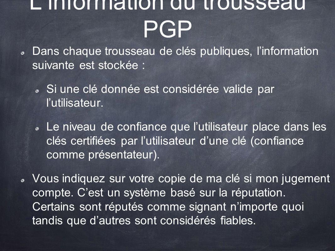 L'information du trousseau PGP