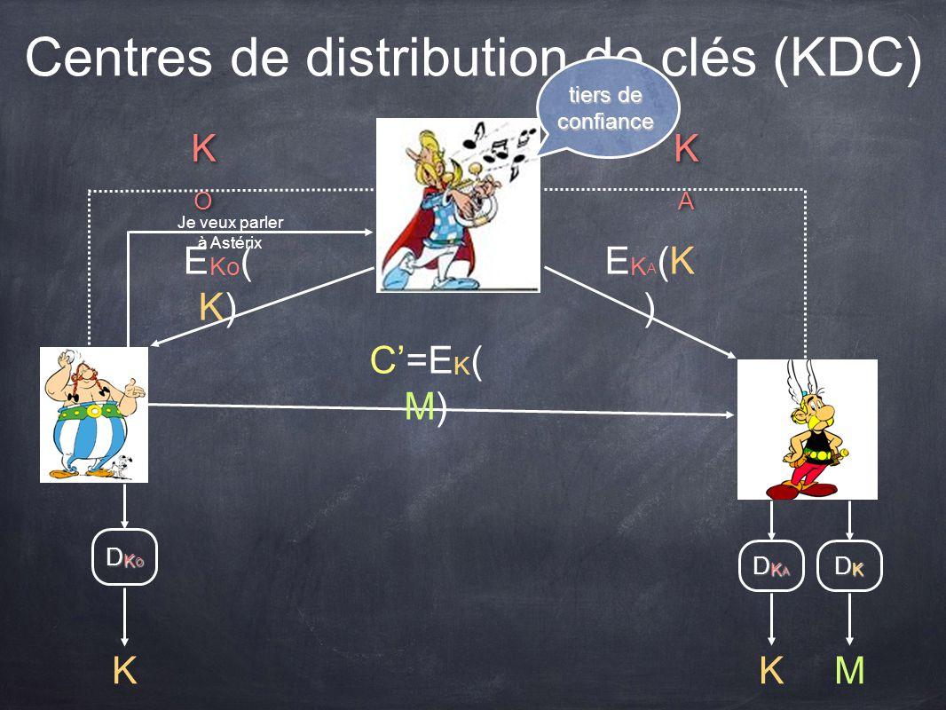 Centres de distribution de clés (KDC)