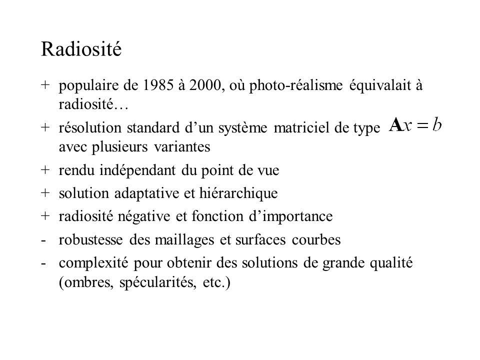 Radiosité + populaire de 1985 à 2000, où photo-réalisme équivalait à radiosité…