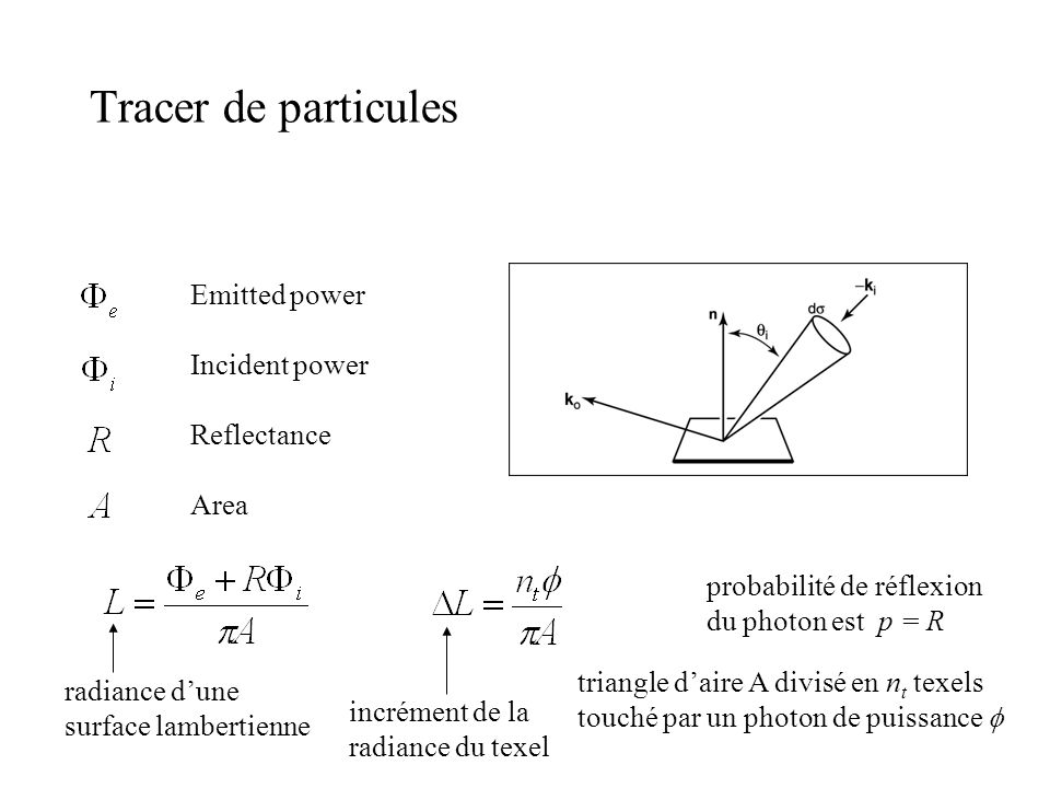 Tracer de particules Emitted power Incident power Reflectance Area