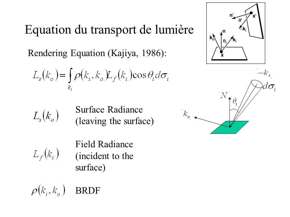 Equation du transport de lumière