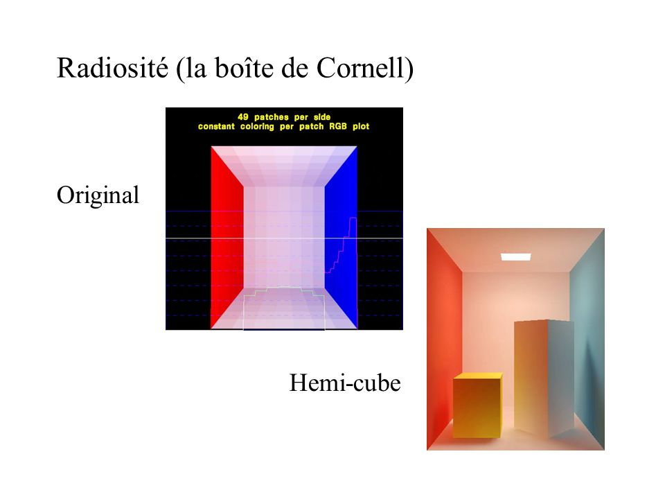 Radiosité (la boîte de Cornell)