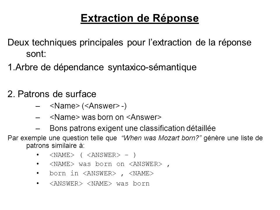 Extraction de Réponse Deux techniques principales pour l'extraction de la réponse sont: 1.Arbre de dépendance syntaxico-sémantique.