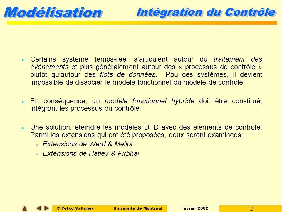 Intégration du Contrôle