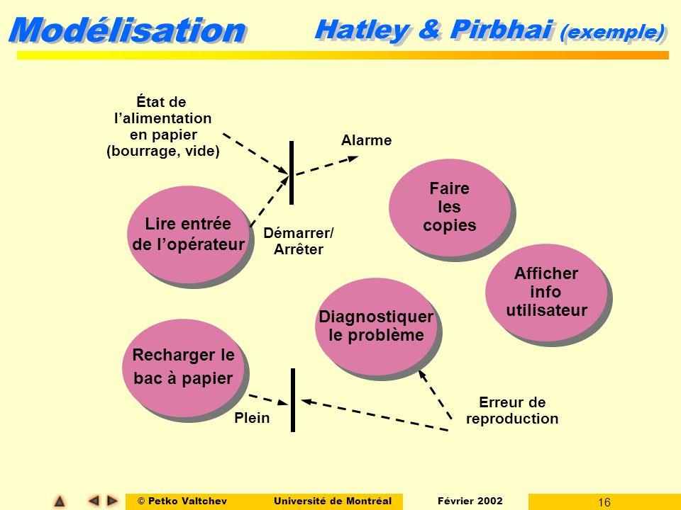 Hatley & Pirbhai (exemple)