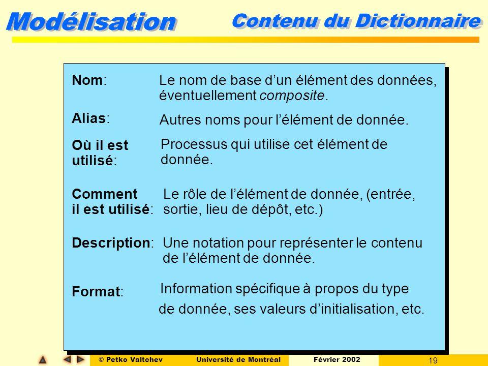 Contenu du Dictionnaire