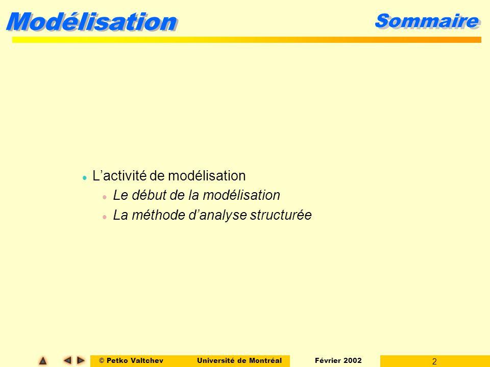 Sommaire L'activité de modélisation Le début de la modélisation