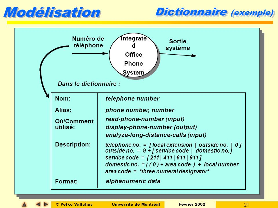 Dictionnaire (exemple)