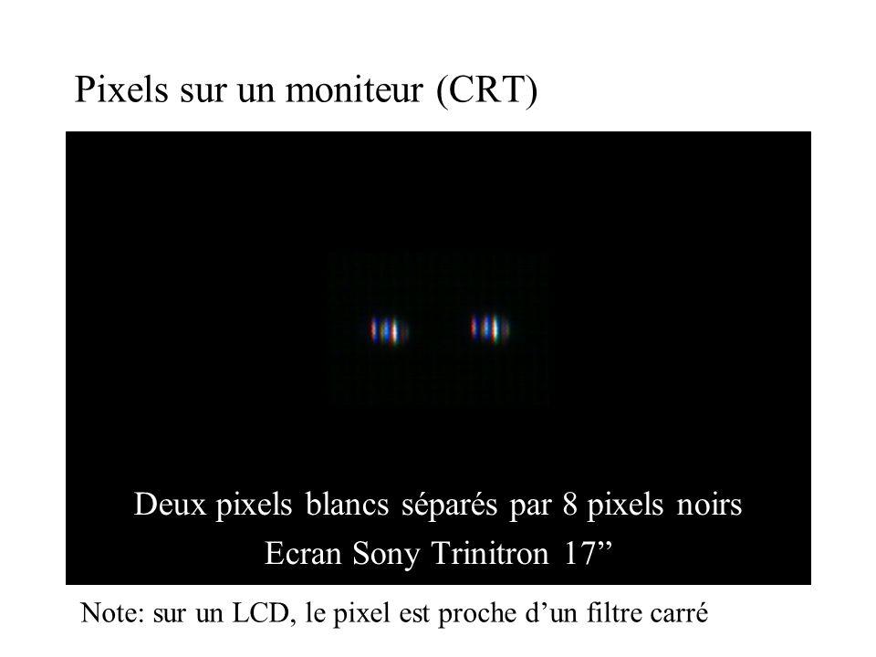 Pixels sur un moniteur (CRT)