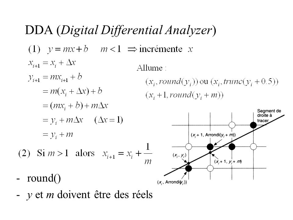 DDA (Digital Differential Analyzer)‏