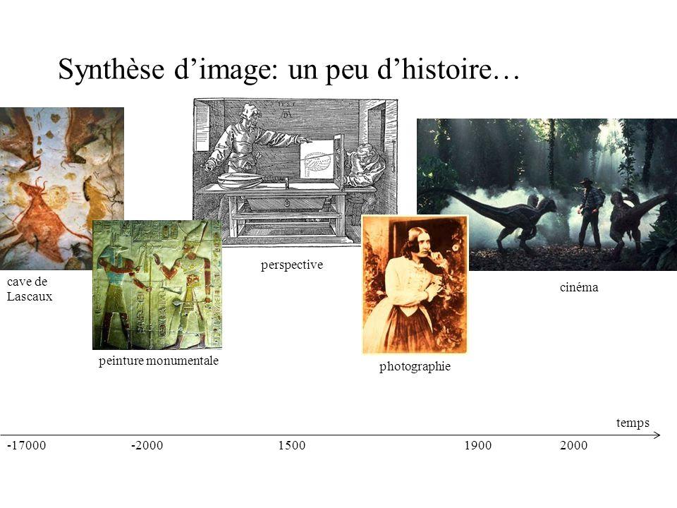 Synthèse d'image: un peu d'histoire…