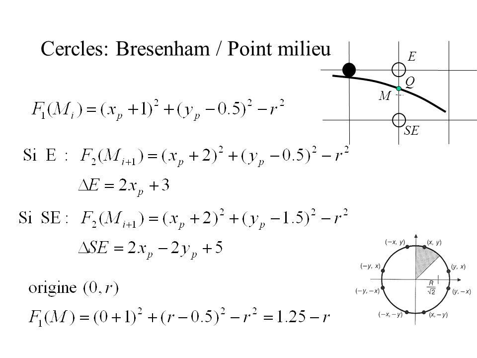 Cercles: Bresenham / Point milieu