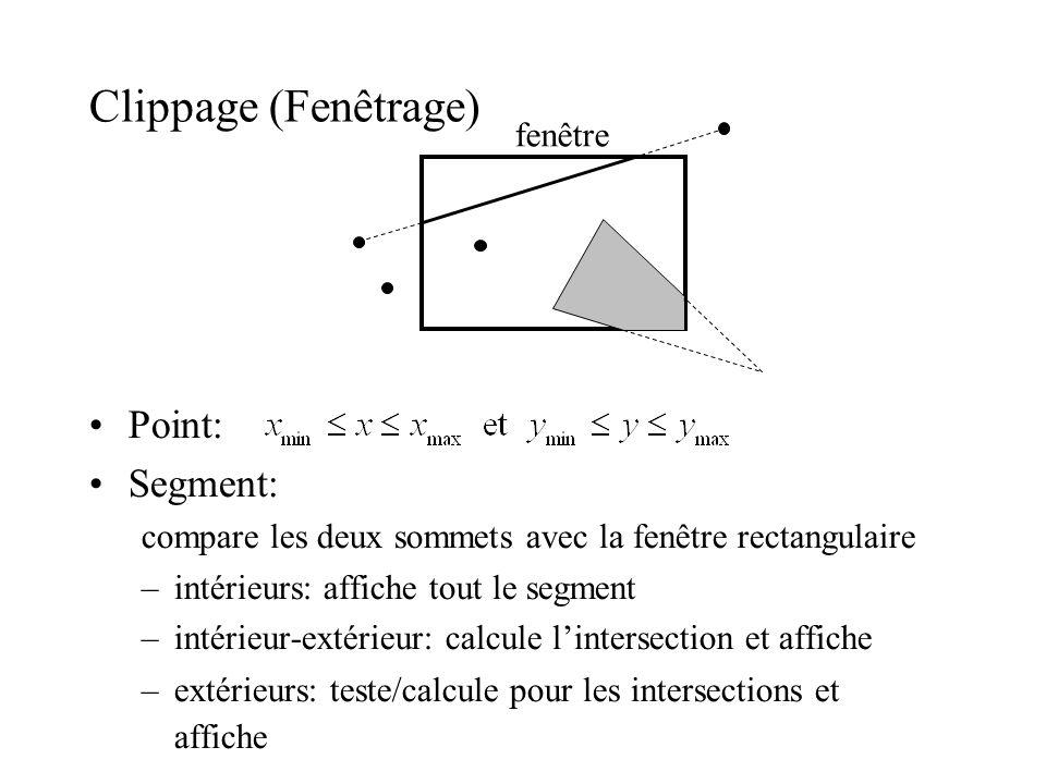 Clippage (Fenêtrage)
