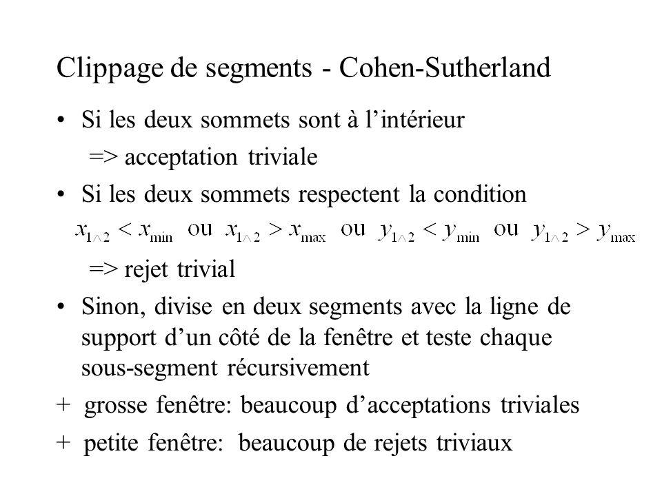 Clippage de segments - Cohen-Sutherland