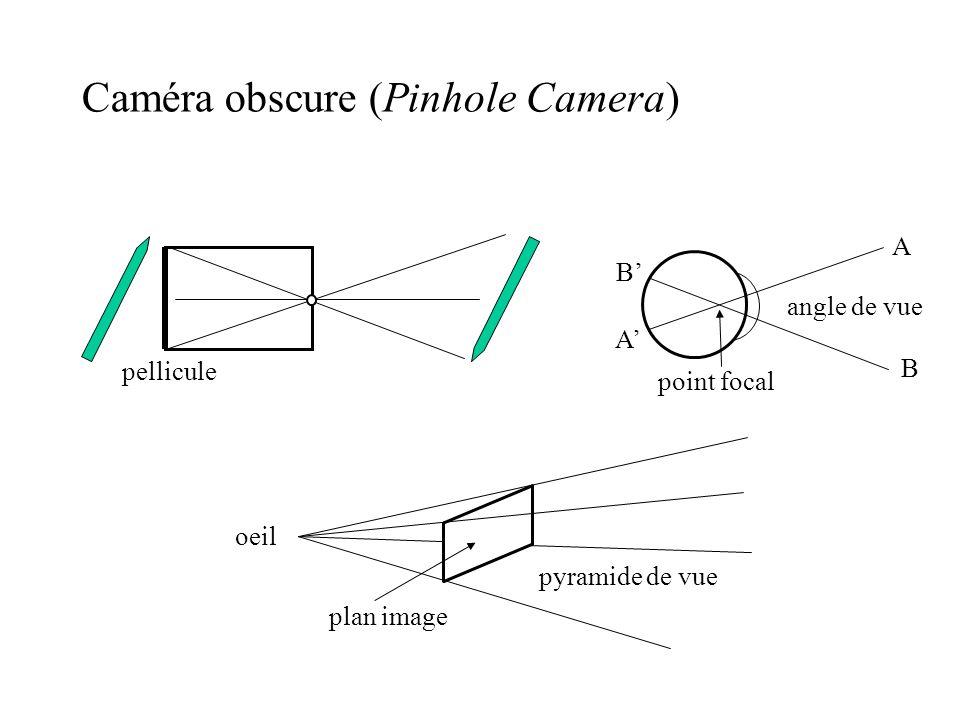 Caméra obscure (Pinhole Camera)