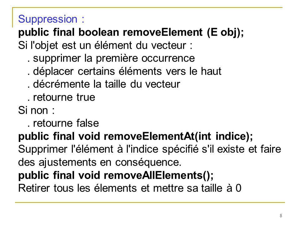 Suppression : public final boolean removeElement (E obj); Si l objet est un élément du vecteur : . supprimer la première occurrence.